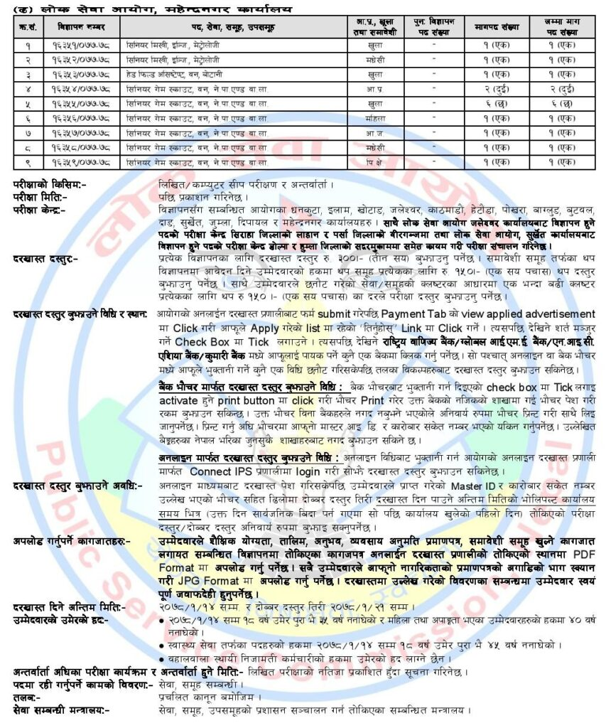 PSC Kharidar Vacancy 2077-page-007